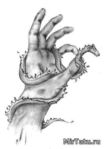 Теги рука татуировка руки эскизы